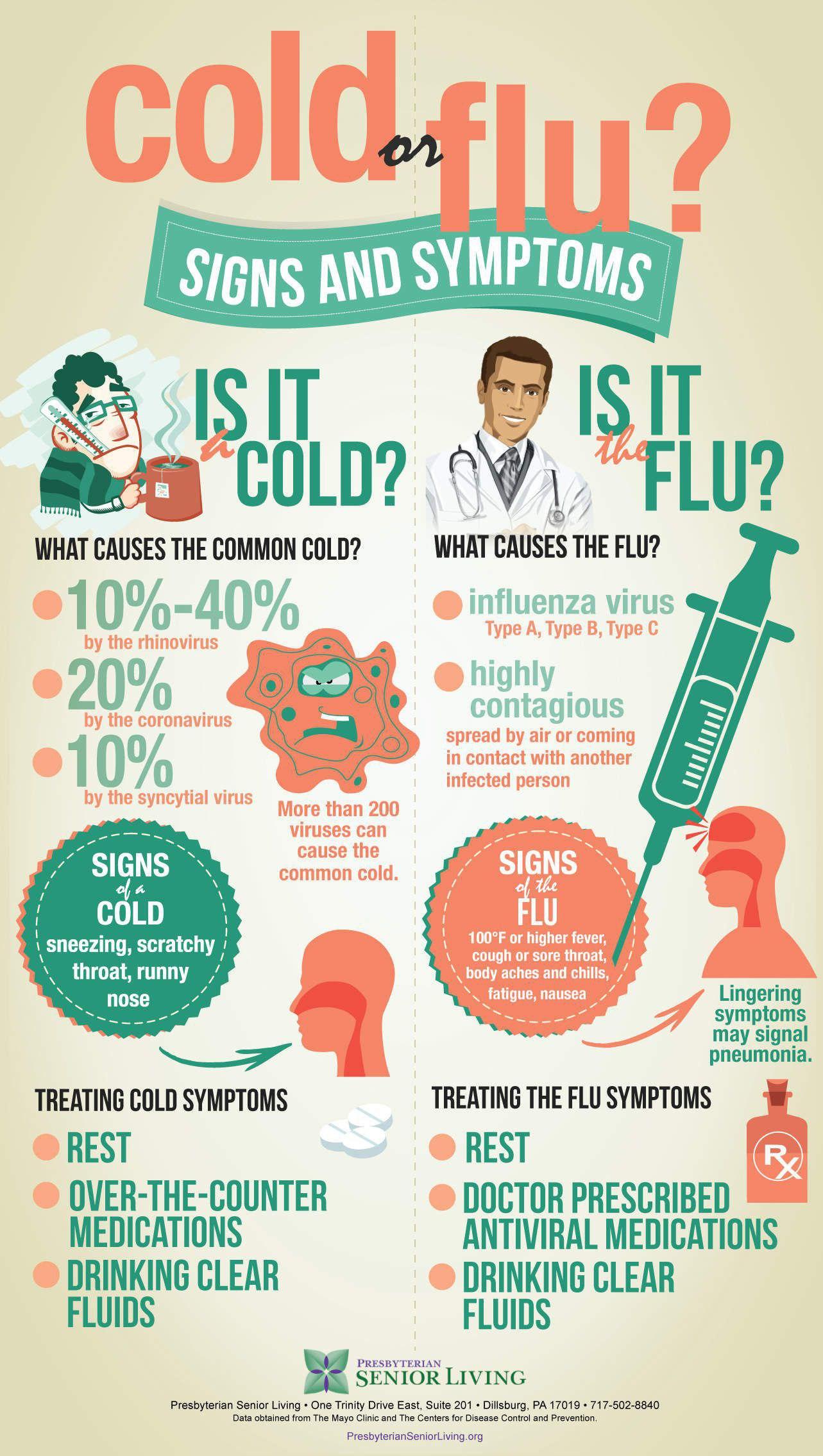 flu_infographic
