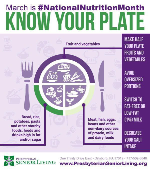 National Nutrition Month: Know Your Plate Infographic