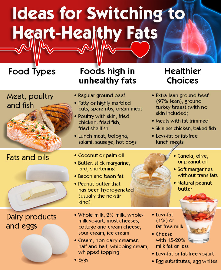 HeartHealthy