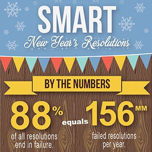 SMARTResolutionsInfographicThumbnail.jpg