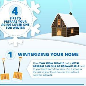 WinterSurvivalInfographicThumbnail.jpg