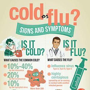 flu_infographicThumbnail.jpg