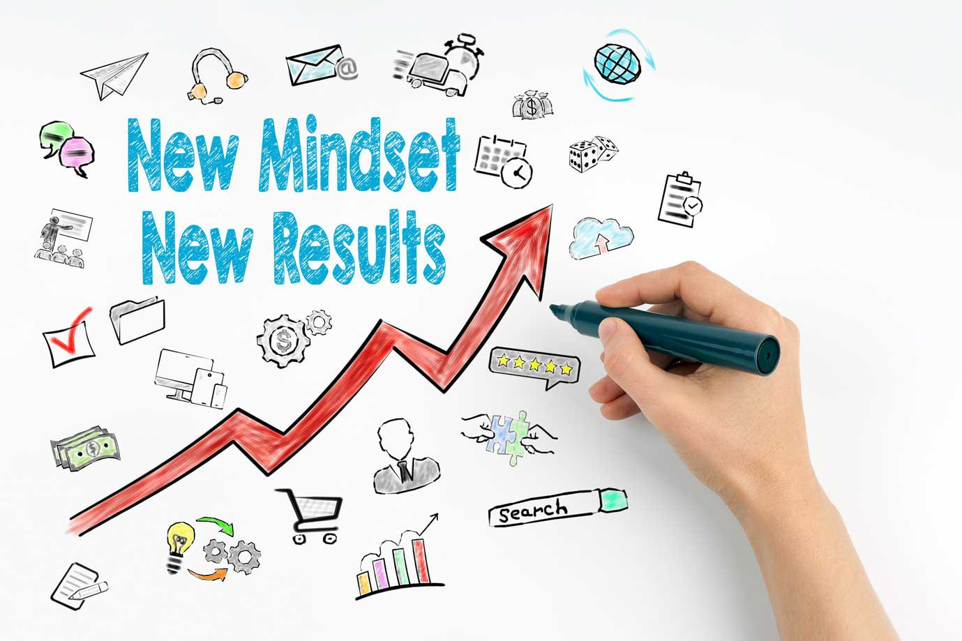 New Mindset = New Results Illustration